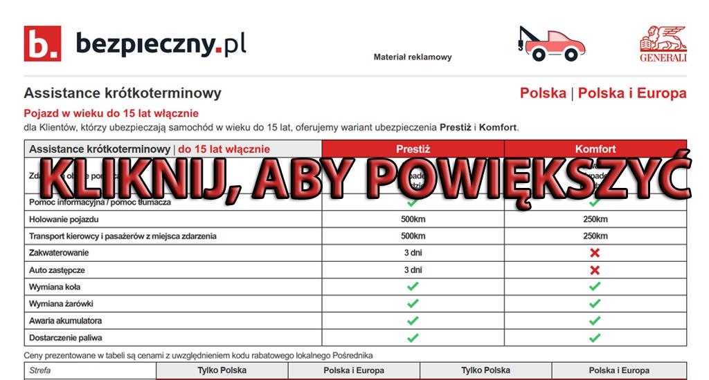 Kod Pośrednika Bezpieczny.pl 05345 - Assistance Krótkoterminowy