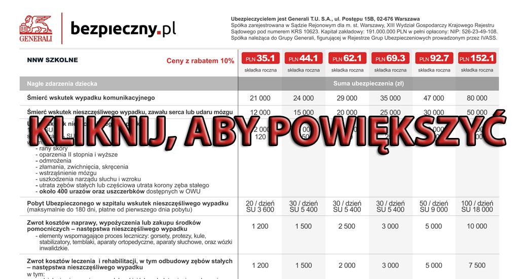 Kod Pośrednika Bezpieczny.pl 05345 - NNW Szkolne